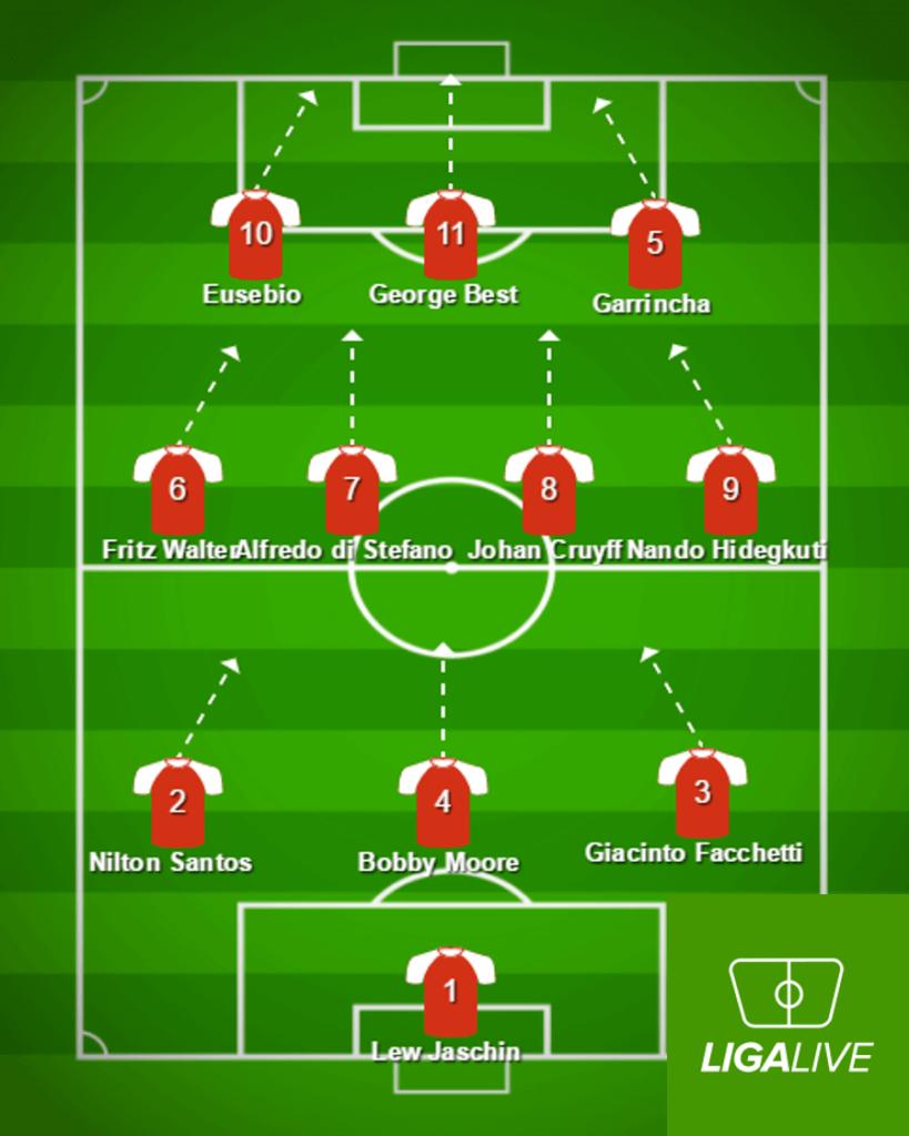 Die Heaven 11 Elf der verstorbenen Fußball-Genies