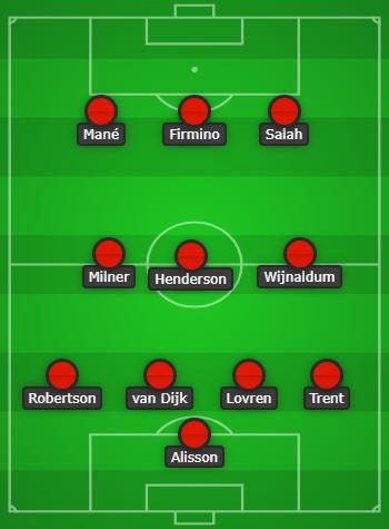 FC Liverpool: 4-3-3 System