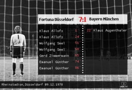 Als der FC Bayern mit 7:1 gegen Fortuna Düsseldorf verlor.