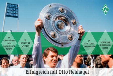 """Gute Zeiten, schlechte Zeiten: The """"Otto Years""""."""