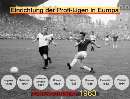 Der DFB hatte es schon fast verdattelt. Und die BR Deutschland kam viel zu spät.