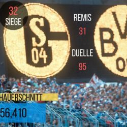 S04 vs BVB. Die Mutter aller Bundesliga-Derbys.