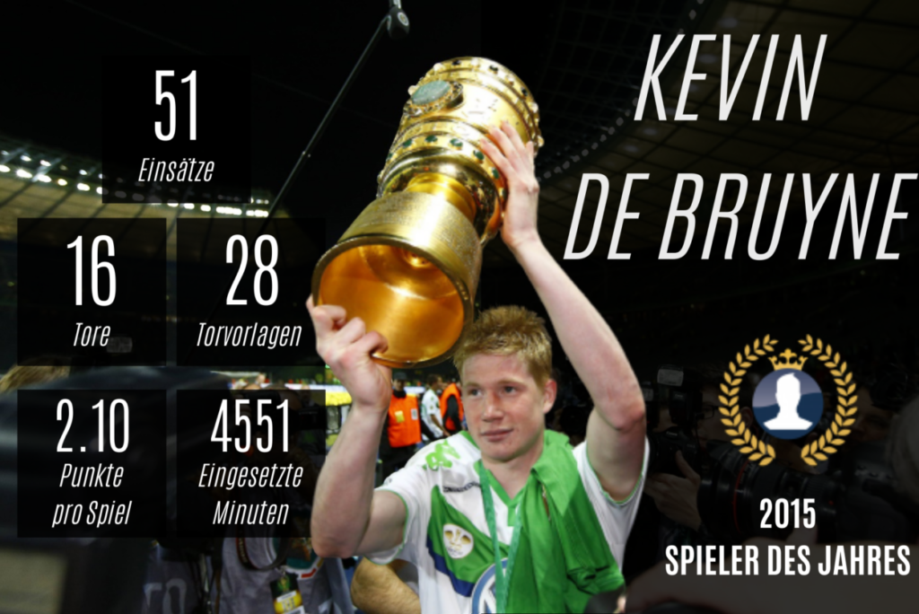 Der VfL Wolfsburg war mal eine gute Mannchaft. Als kevin de Bruyne noch wirbelte.