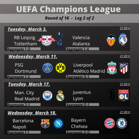 UEFA Champions League Round of 16 2019/20