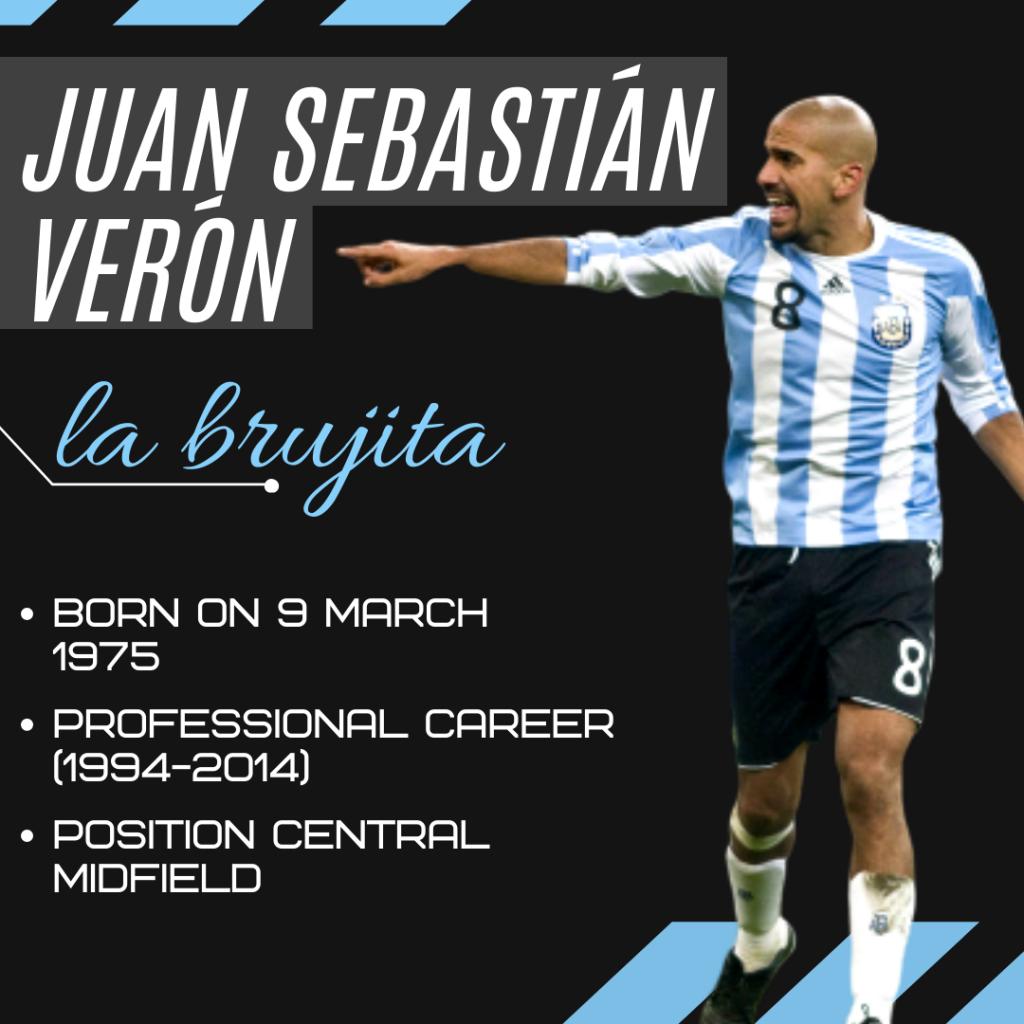 Juan Sebastian Veron birthday
