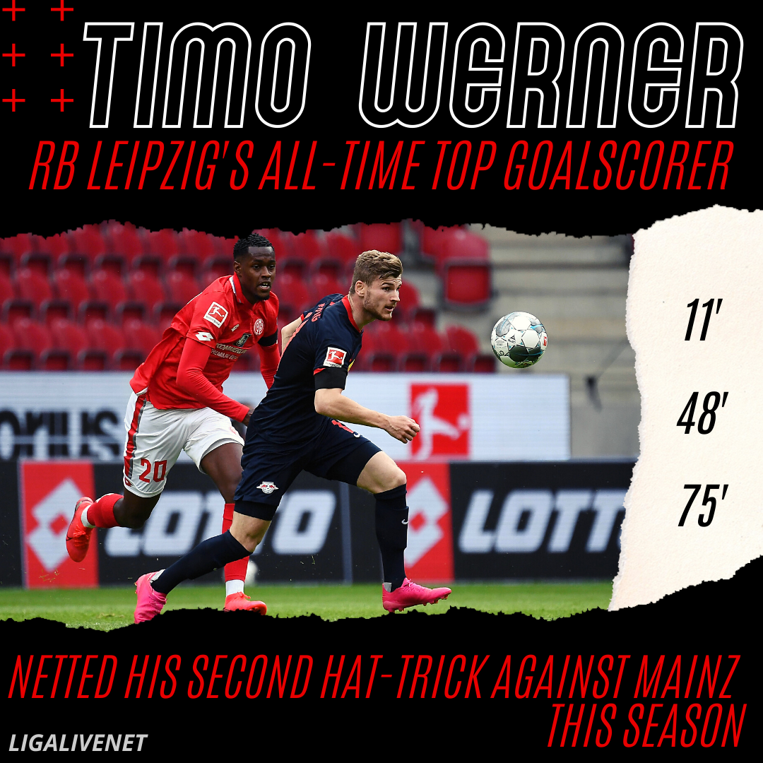 Timo Werner netted his second hat trick against Mainz this season