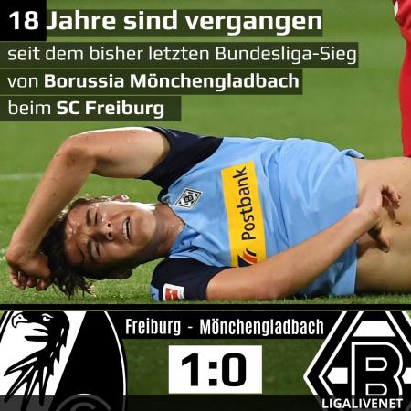 18 Jahre nach dem bisher letzten Bundesliga-Sieg von Borussia Mönchengladbach beim SC Freiburg