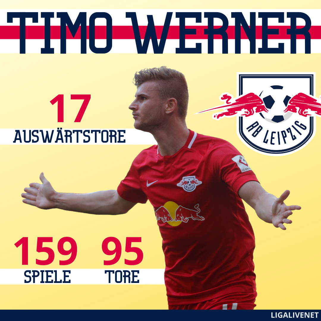 TIMO WERNER RB Leipzig stats