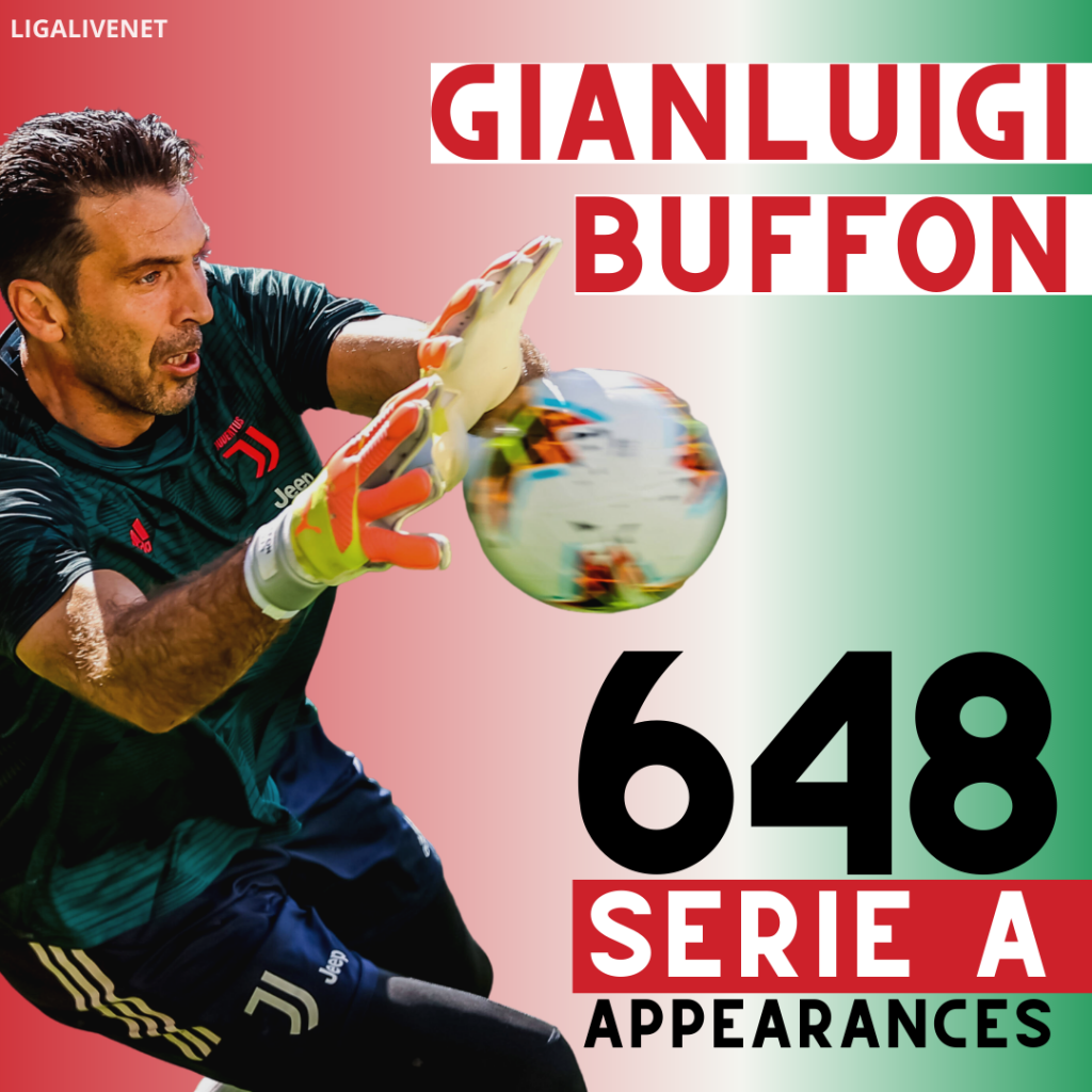 Buffon Serie A record