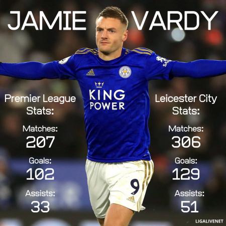 Jamie Vardy Stats