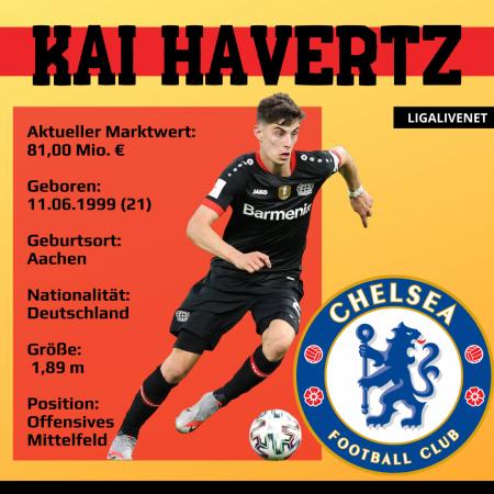 Kai Havertz Chelsea
